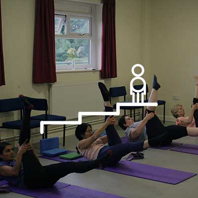 Intermediates Pilates Leeds